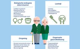 Determinanten mondgezondheid kwetsbare ouderen