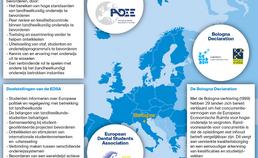 Invloeden op Europese harmonisatie studies tandheelkunde