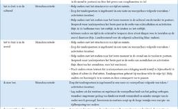Mogelijke strategie barières bij tandenpoetsen (2)