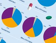 Het gebruik van pijnstillers in de mondzorg in de periode 2016 tot en met 2020