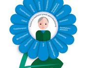 Interprofessionele samenwerking; de sleutel tot betere mondzorg voor (kwetsbare) ouderen