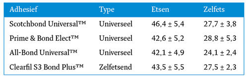 tabel_1_excerpten_def.jpg